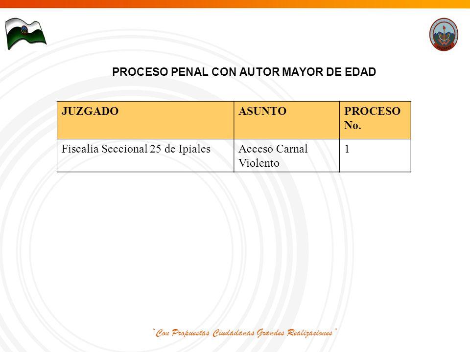 Con Propuestas Ciudadanas Grandes Realizaciones PROCESO PENAL CON AUTOR MAYOR DE EDAD JUZGADOASUNTOPROCESO No.