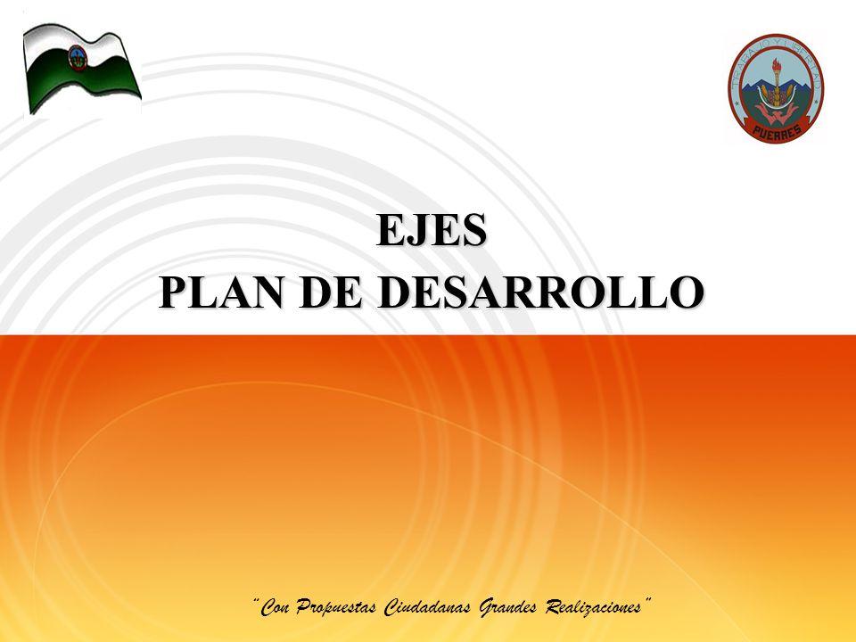 Con Propuestas Ciudadanas Grandes Realizaciones EJES PLAN DE DESARROLLO