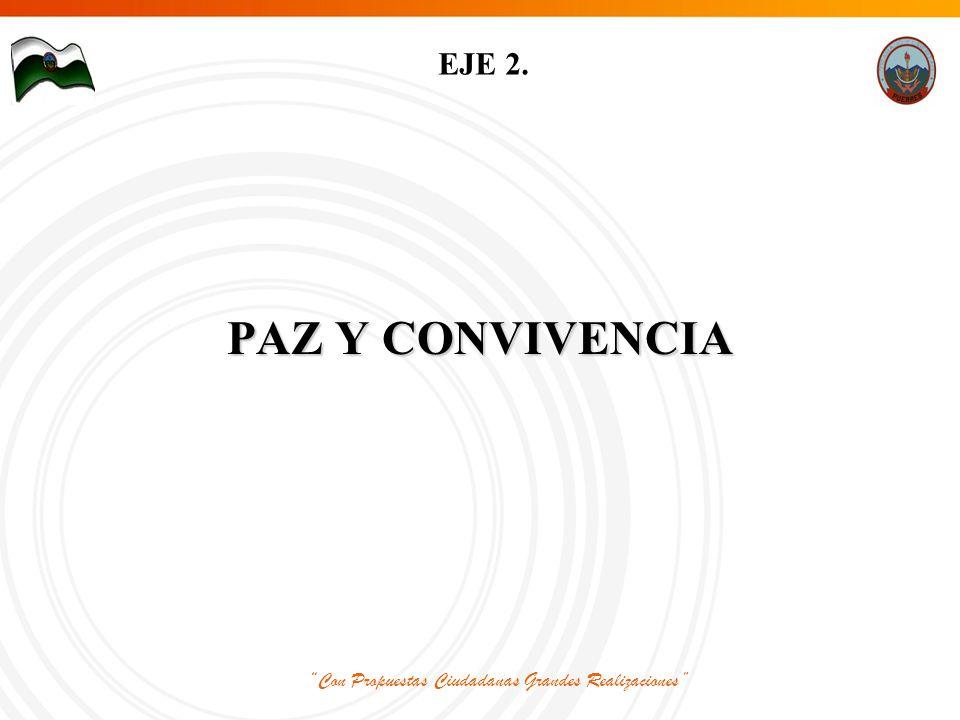 Con Propuestas Ciudadanas Grandes Realizaciones EJE 2. PAZ Y CONVIVENCIA