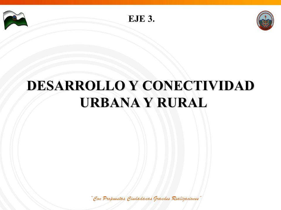 Con Propuestas Ciudadanas Grandes Realizaciones EJE 3. DESARROLLO Y CONECTIVIDAD URBANA Y RURAL