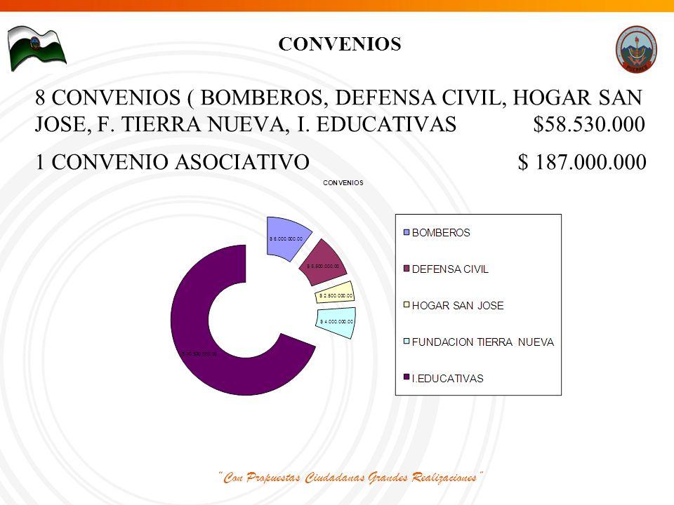 Con Propuestas Ciudadanas Grandes Realizaciones CONVENIOS 8 CONVENIOS ( BOMBEROS, DEFENSA CIVIL, HOGAR SAN JOSE, F.