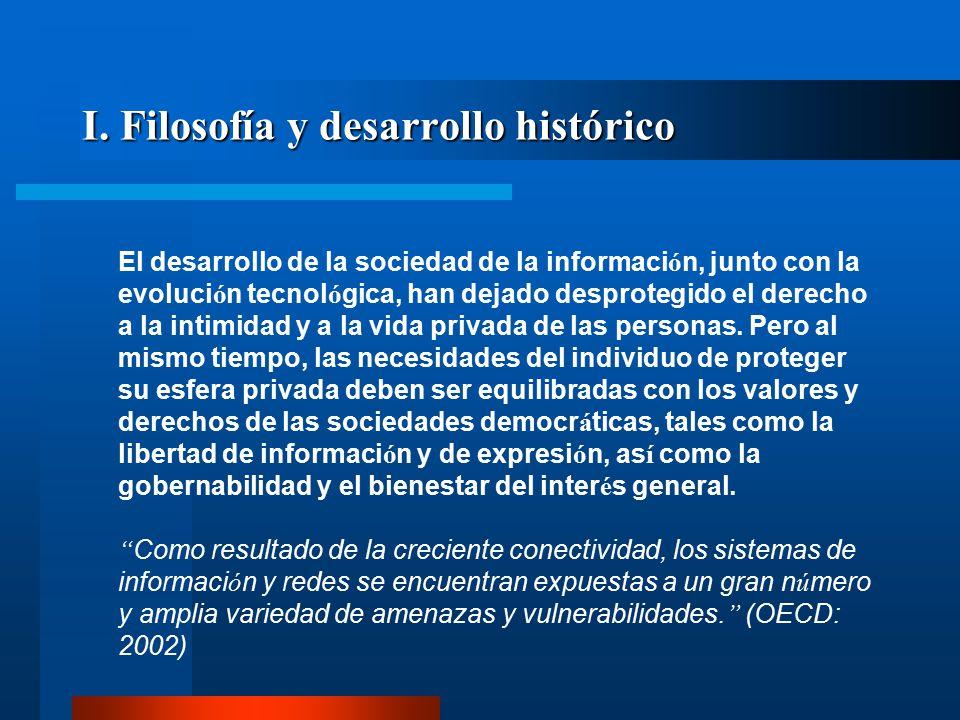 Contenido I. Filosofía y desarrollo histórico II.