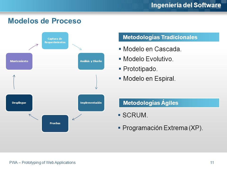 Modelos de Proceso Metodologías Tradicionales  Modelo en Cascada.
