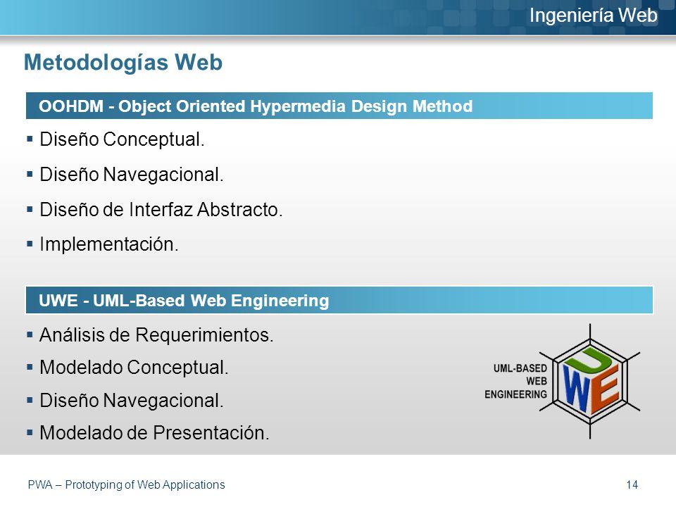 Metodologías Web OOHDM - Object Oriented Hypermedia Design Method  Diseño Conceptual.