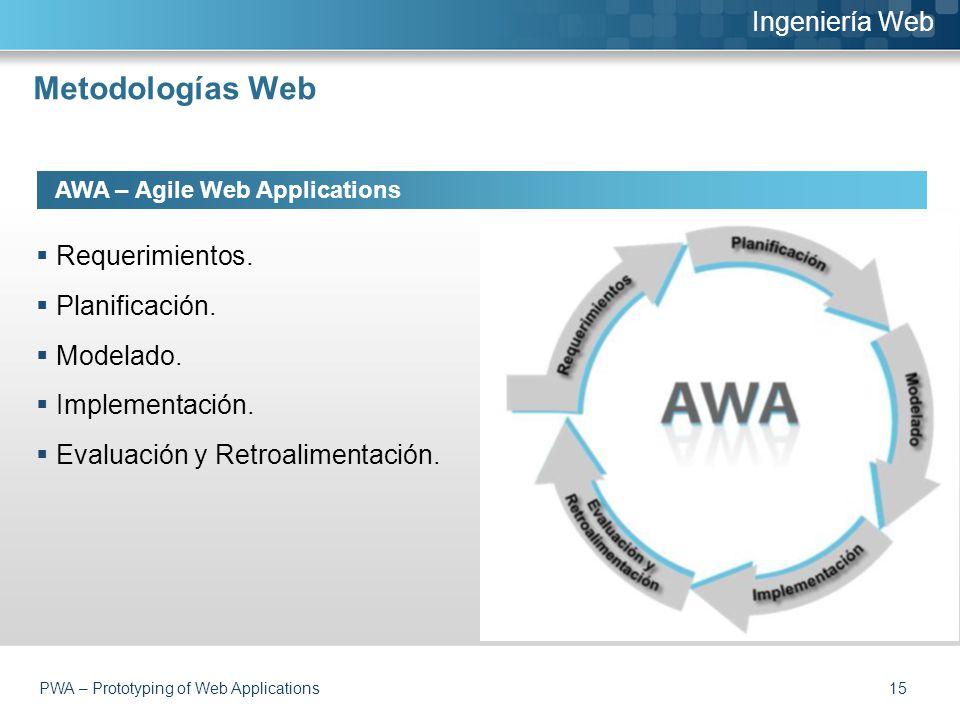 Metodologías Web AWA – Agile Web Applications  Requerimientos.