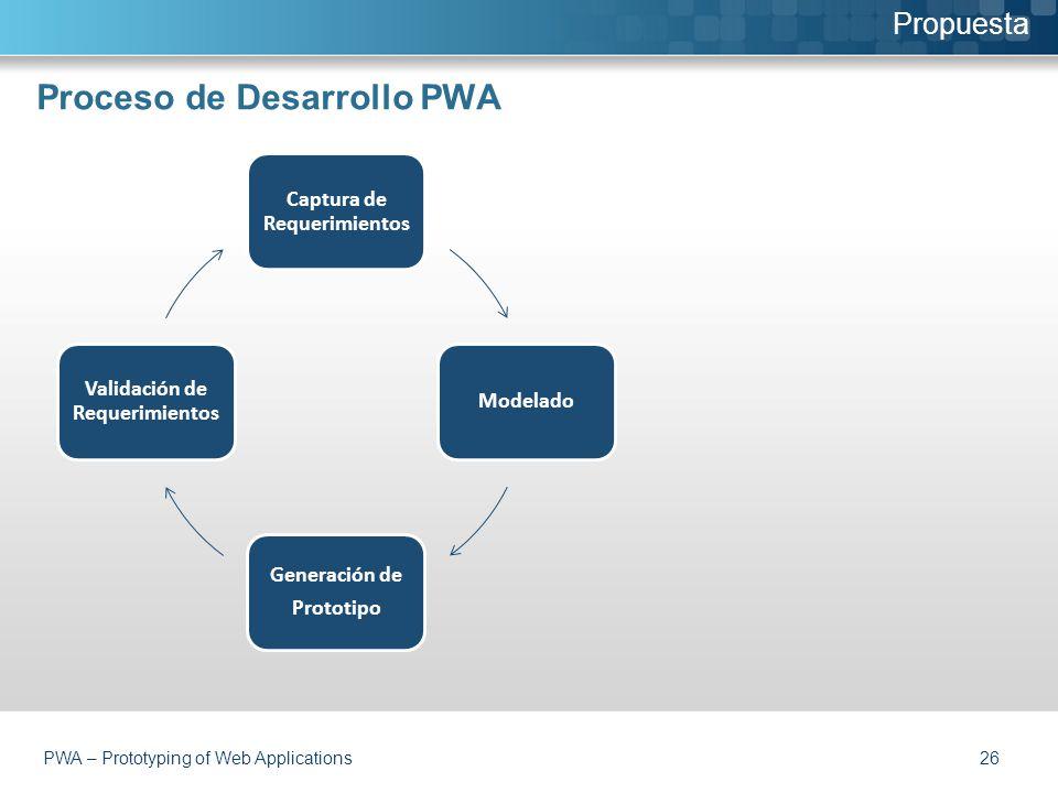 Proceso de Desarrollo PWA PWA – Prototyping of Web Applications 26 Propuesta Captura de Requerimientos Modelado Generación de Prototipo Validación de Requerimientos