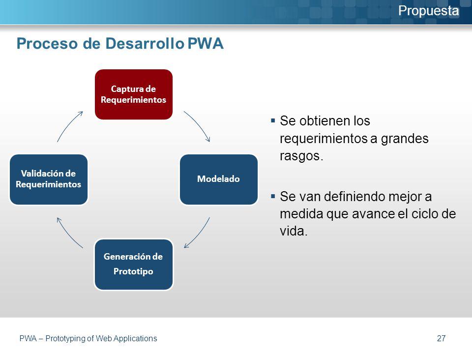 Proceso de Desarrollo PWA  Se obtienen los requerimientos a grandes rasgos.