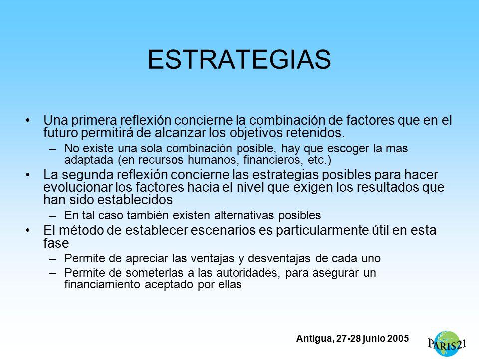 Antigua, 27-28 junio 2005 ESTRATEGIAS Una primera reflexión concierne la combinación de factores que en el futuro permitirá de alcanzar los objetivos retenidos.