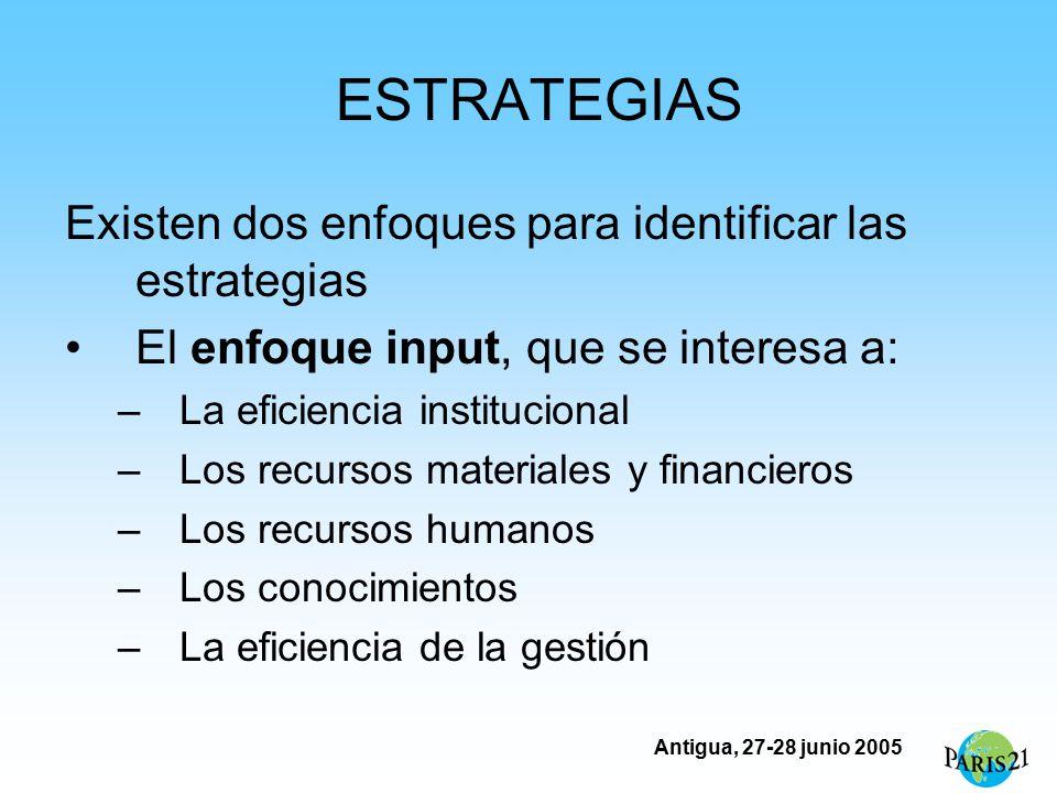 Antigua, 27-28 junio 2005 ESTRATEGIAS Existen dos enfoques para identificar las estrategias El enfoque input, que se interesa a: –La eficiencia institucional –Los recursos materiales y financieros –Los recursos humanos –Los conocimientos –La eficiencia de la gestión