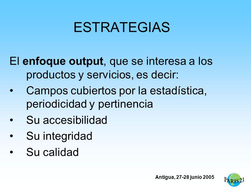 Antigua, 27-28 junio 2005 ESTRATEGIAS El enfoque output, que se interesa a los productos y servicios, es decir: Campos cubiertos por la estadística, periodicidad y pertinencia Su accesibilidad Su integridad Su calidad