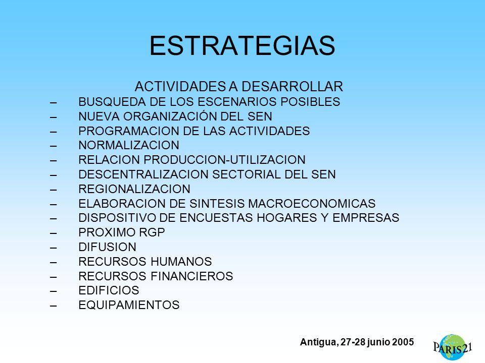 Antigua, 27-28 junio 2005 ESTRATEGIAS ACTIVIDADES A DESARROLLAR –BUSQUEDA DE LOS ESCENARIOS POSIBLES –NUEVA ORGANIZACIÓN DEL SEN –PROGRAMACION DE LAS ACTIVIDADES –NORMALIZACION –RELACION PRODUCCION-UTILIZACION –DESCENTRALIZACION SECTORIAL DEL SEN –REGIONALIZACION –ELABORACION DE SINTESIS MACROECONOMICAS –DISPOSITIVO DE ENCUESTAS HOGARES Y EMPRESAS –PROXIMO RGP –DIFUSION –RECURSOS HUMANOS –RECURSOS FINANCIEROS –EDIFICIOS –EQUIPAMIENTOS