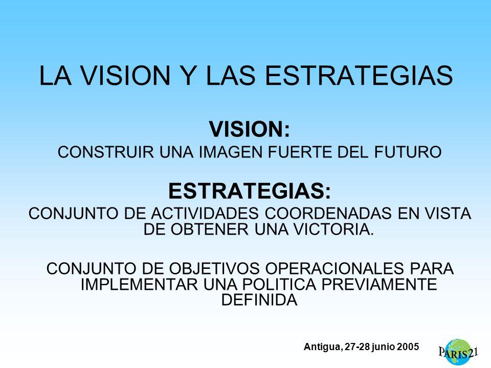 Antigua, 27-28 junio 2005 LA VISION Y LAS ESTRATEGIAS VISION: CONSTRUIR UNA IMAGEN FUERTE DEL FUTURO ESTRATEGIAS: CONJUNTO DE ACTIVIDADES COORDENADAS EN VISTA DE OBTENER UNA VICTORIA.