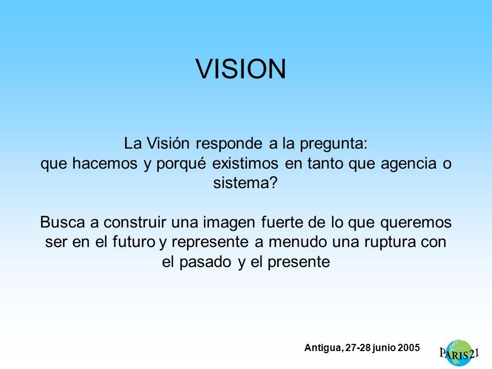 Antigua, 27-28 junio 2005 VISION La Visión responde a la pregunta: que hacemos y porqué existimos en tanto que agencia o sistema.