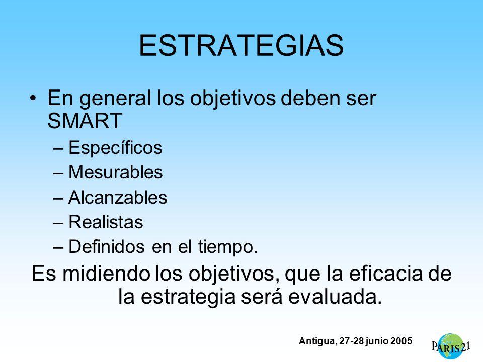 Antigua, 27-28 junio 2005 ESTRATEGIAS En general los objetivos deben ser SMART –Específicos –Mesurables –Alcanzables –Realistas –Definidos en el tiempo.