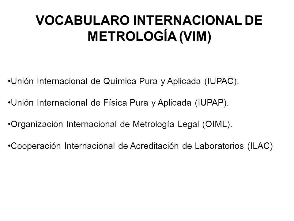 Unión Internacional de Química Pura y Aplicada (IUPAC).