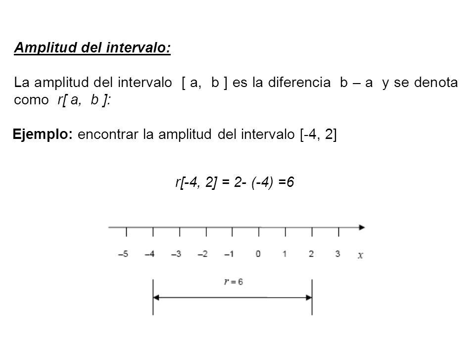 Amplitud del intervalo: La amplitud del intervalo [ a, b ] es la diferencia b – a y se denota como r[ a, b ]: Ejemplo: encontrar la amplitud del intervalo [-4, 2] r[-4, 2] = 2- (-4) =6