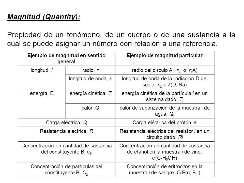 Magnitud (Quantity): Propiedad de un fenómeno, de un cuerpo o de una sustancia a la cual se puede asignar un número con relación a una referencia.