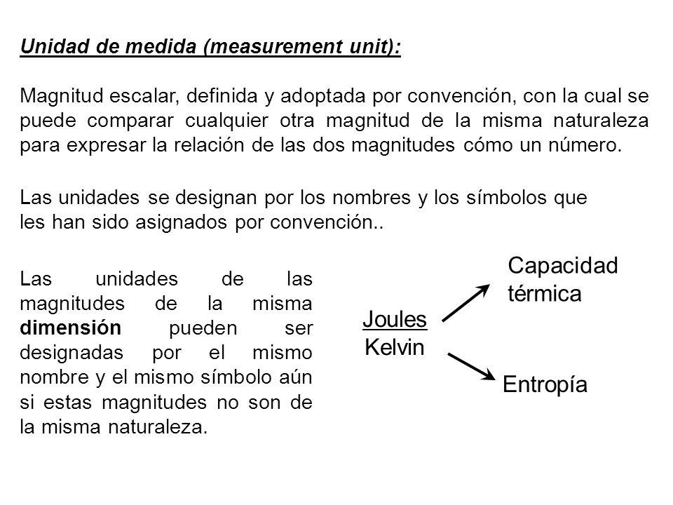 Unidad de medida (measurement unit): Magnitud escalar, definida y adoptada por convención, con la cual se puede comparar cualquier otra magnitud de la misma naturaleza para expresar la relación de las dos magnitudes cómo un número.