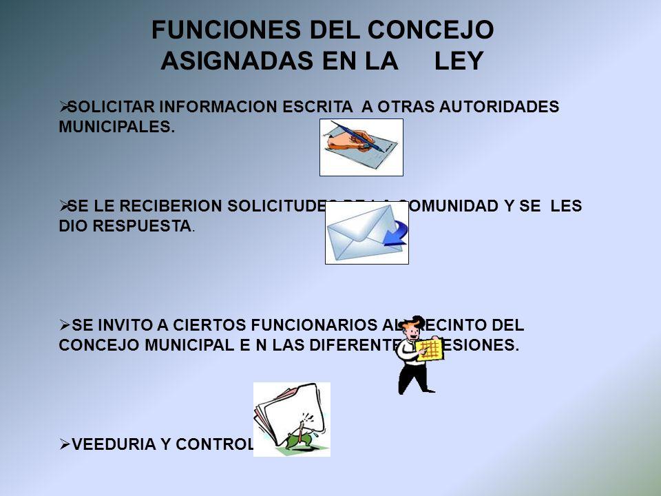FUNCIONES DEL CONCEJO ASIGNADAS EN LA LEY  SOLICITAR INFORMACION ESCRITA A OTRAS AUTORIDADES MUNICIPALES.