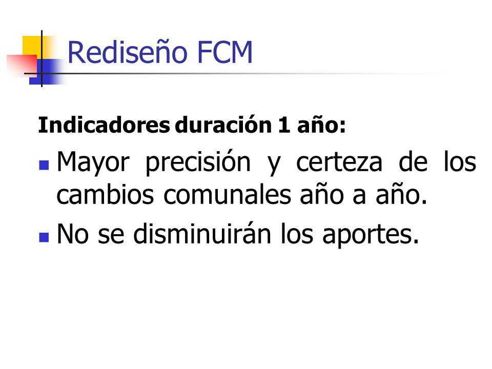Rediseño FCM Indicadores duración 1 año: Mayor precisión y certeza de los cambios comunales año a año.