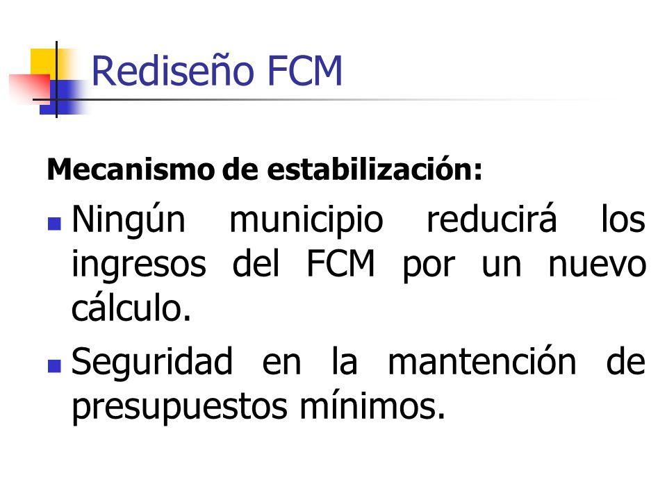 Rediseño FCM Mecanismo de estabilización: Ningún municipio reducirá los ingresos del FCM por un nuevo cálculo.