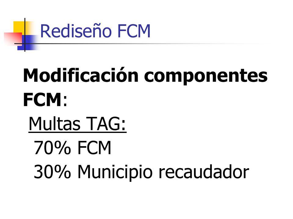 Rediseño FCM Modificación componentes FCM: Multas TAG: 70% FCM 30% Municipio recaudador