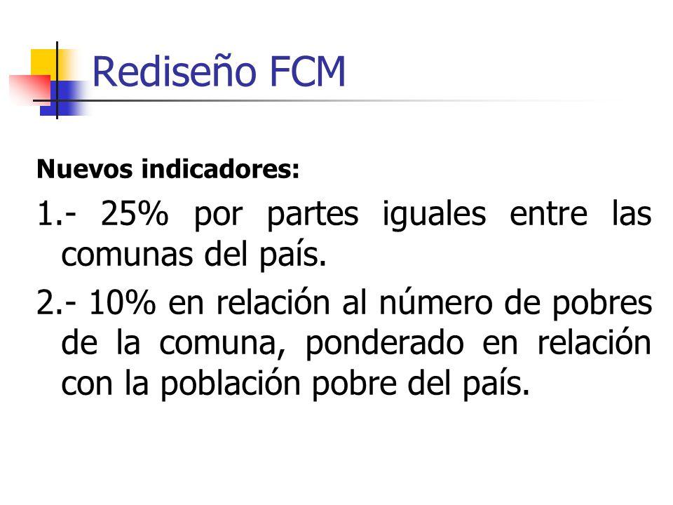 Rediseño FCM Nuevos indicadores: 1.- 25% por partes iguales entre las comunas del país.