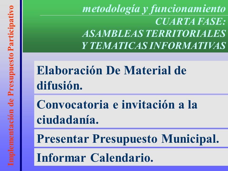 Implementación de Presupuesto Participativo Elaboración Reglamento Interno.