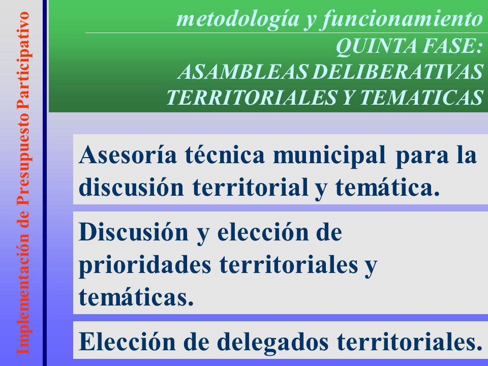 Implementación de Presupuesto Participativo Convocatoria e invitación a la ciudadanía.