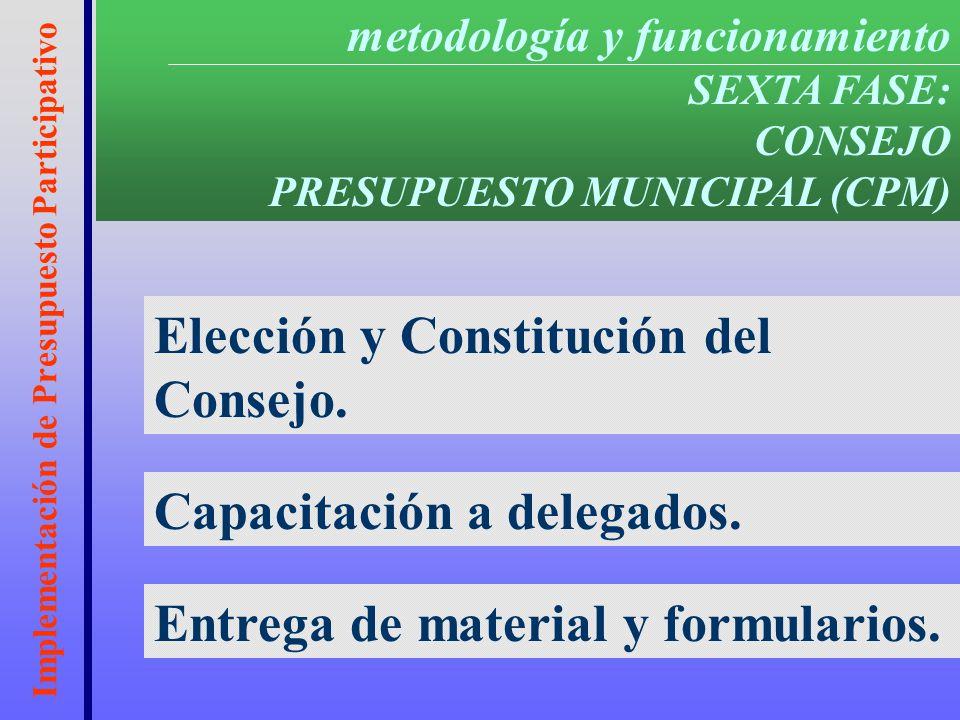 Implementación de Presupuesto Participativo Asesoría técnica municipal para la discusión territorial y temática.