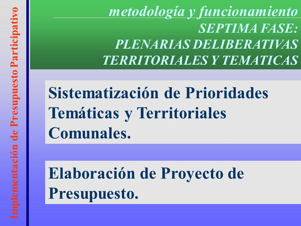 Implementación de Presupuesto Participativo Capacitación a delegados.