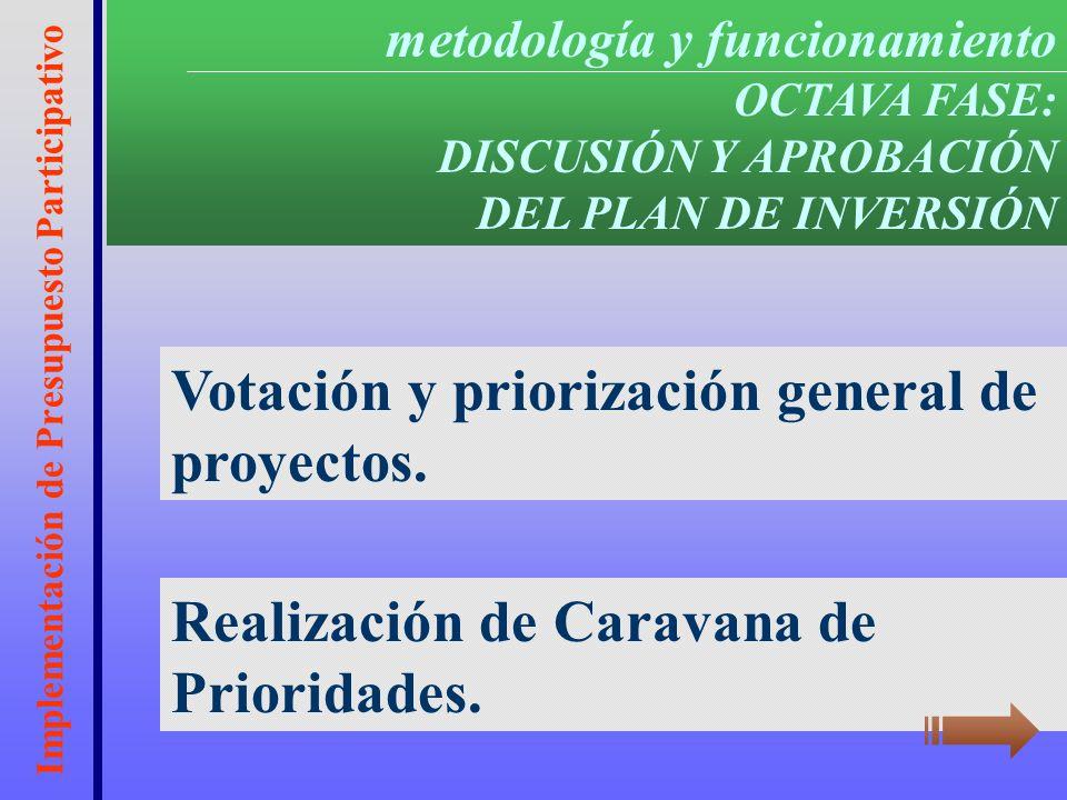 Implementación de Presupuesto Participativo metodología y funcionamiento SEPTIMA FASE: PLENARIAS DELIBERATIVAS TERRITORIALES Y TEMATICAS Elaboración de Proyecto de Presupuesto.