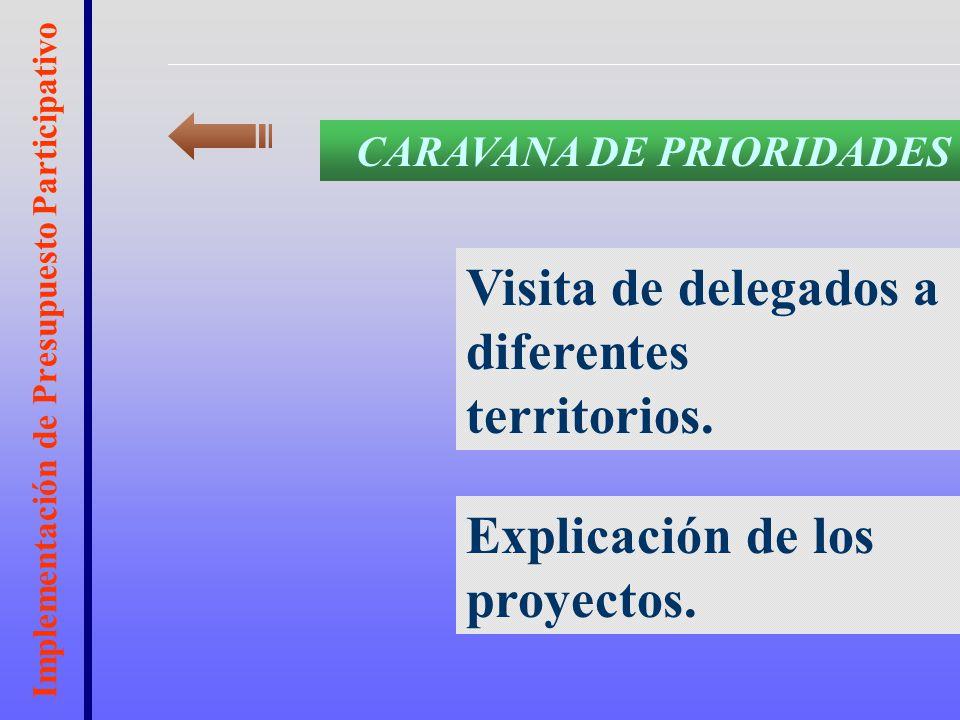 Implementación de Presupuesto Participativo metodología y funcionamiento OCTAVA FASE: DISCUSIÓN Y APROBACIÓN DEL PLAN DE INVERSIÓN Votación y priorización general de proyectos.