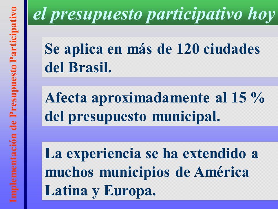 Implementación de Presupuesto Participativo Nace en Brasil.