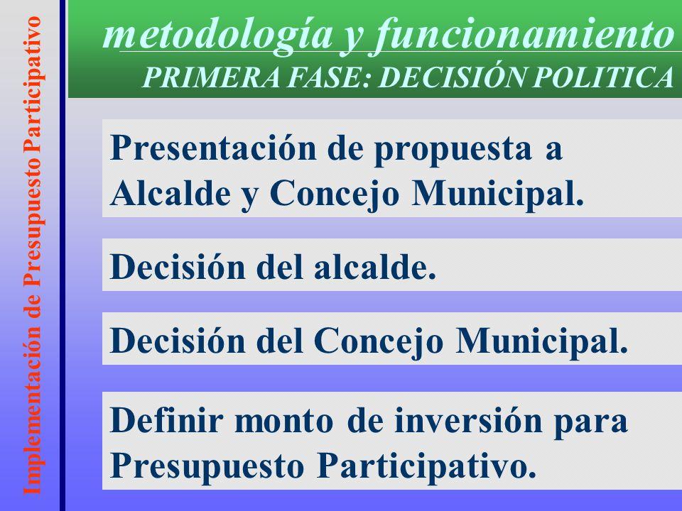 Implementación de Presupuesto Participativo El presupuesto participativo es un instrumento de planificación anual que ayuda a la priorización de las demandas de la ciudad, permitiendo un acceso universal de toda la población en las decisiones sobre la ciudad.