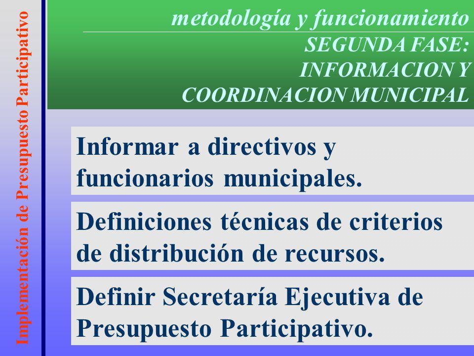Implementación de Presupuesto Participativo Informar y sensibilizar a la ciudadanía.