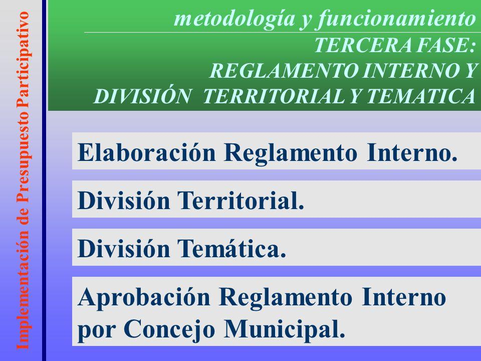 Implementación de Presupuesto Participativo Informar a directivos y funcionarios municipales.