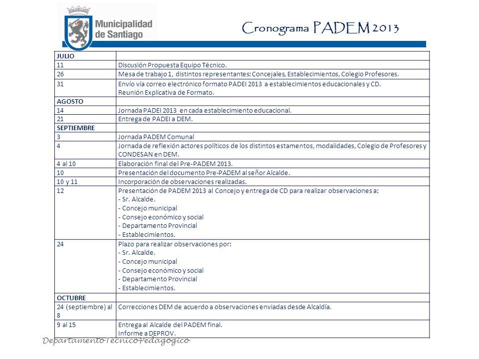 Cronograma PADEM 2013 JULIO 11Discusión Propuesta Equipo Técnico.
