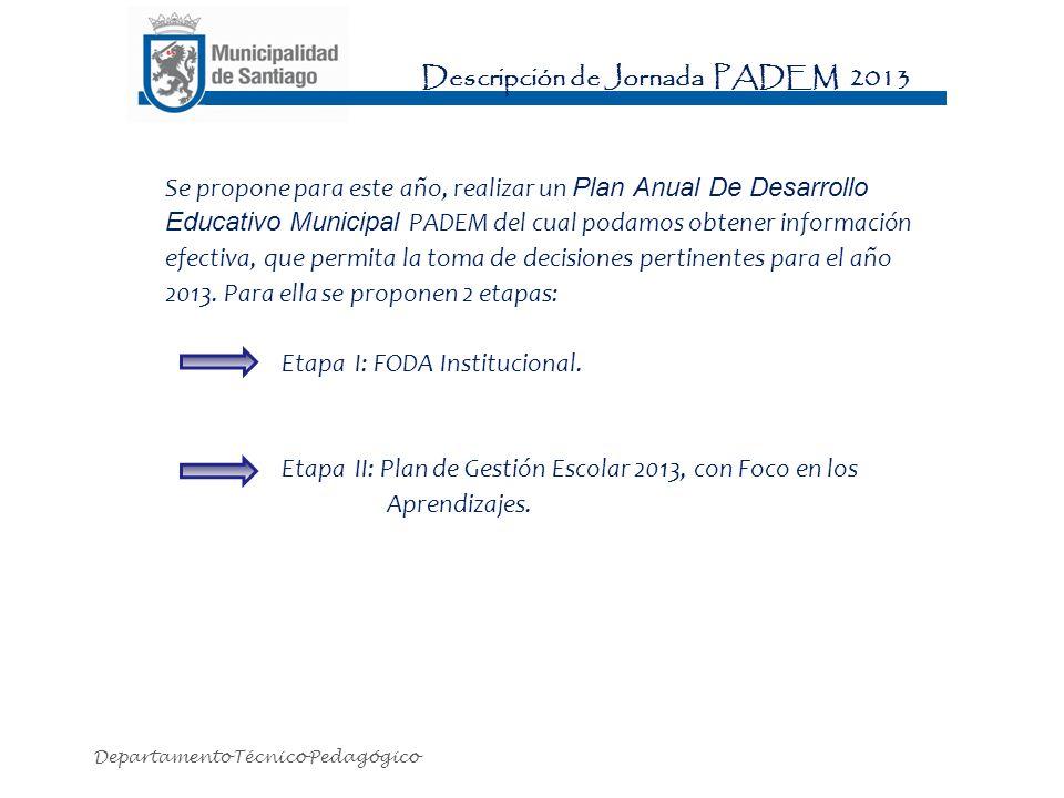 Se propone para este año, realizar un Plan Anual De Desarrollo Educativo Municipal PADEM del cual podamos obtener información efectiva, que permita la toma de decisiones pertinentes para el año 2013.
