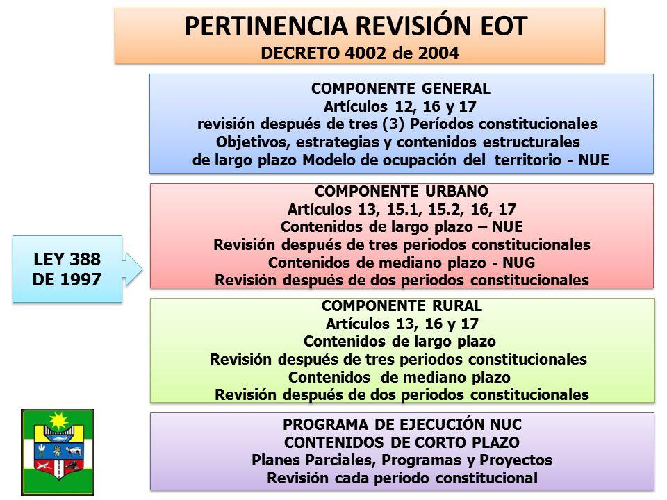 PERTINENCIA REVISIÓN EOT DECRETO 4002 de 2004 PERTINENCIA REVISIÓN EOT DECRETO 4002 de 2004 COMPONENTE GENERAL Artículos 12, 16 y 17 revisión después de tres (3) Períodos constitucionales Objetivos, estrategias y contenidos estructurales de largo plazo Modelo de ocupación del territorio - NUE COMPONENTE GENERAL Artículos 12, 16 y 17 revisión después de tres (3) Períodos constitucionales Objetivos, estrategias y contenidos estructurales de largo plazo Modelo de ocupación del territorio - NUE COMPONENTE URBANO Artículos 13, 15.1, 15.2, 16, 17 Contenidos de largo plazo – NUE Revisión después de tres periodos constitucionales Contenidos de mediano plazo - NUG Revisión después de dos periodos constitucionales COMPONENTE URBANO Artículos 13, 15.1, 15.2, 16, 17 Contenidos de largo plazo – NUE Revisión después de tres periodos constitucionales Contenidos de mediano plazo - NUG Revisión después de dos periodos constitucionales COMPONENTE RURAL Artículos 13, 16 y 17 Contenidos de largo plazo Revisión después de tres periodos constitucionales Contenidos de mediano plazo Revisión después de dos periodos constitucionales COMPONENTE RURAL Artículos 13, 16 y 17 Contenidos de largo plazo Revisión después de tres periodos constitucionales Contenidos de mediano plazo Revisión después de dos periodos constitucionales PROGRAMA DE EJECUCIÓN NUC CONTENIDOS DE CORTO PLAZO Planes Parciales, Programas y Proyectos Revisión cada período constitucional PROGRAMA DE EJECUCIÓN NUC CONTENIDOS DE CORTO PLAZO Planes Parciales, Programas y Proyectos Revisión cada período constitucional LEY 388 DE 1997 LEY 388 DE 1997