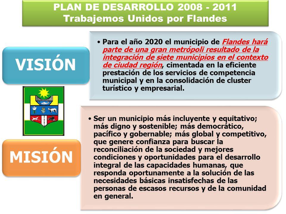 Para el año 2020 el municipio de Flandes hará parte de una gran metrópoli resultado de la integración de siete municipios en el contexto de ciudad región, cimentada en la eficiente prestación de los servicios de competencia municipal y en la consolidación de cluster turístico y empresarial.