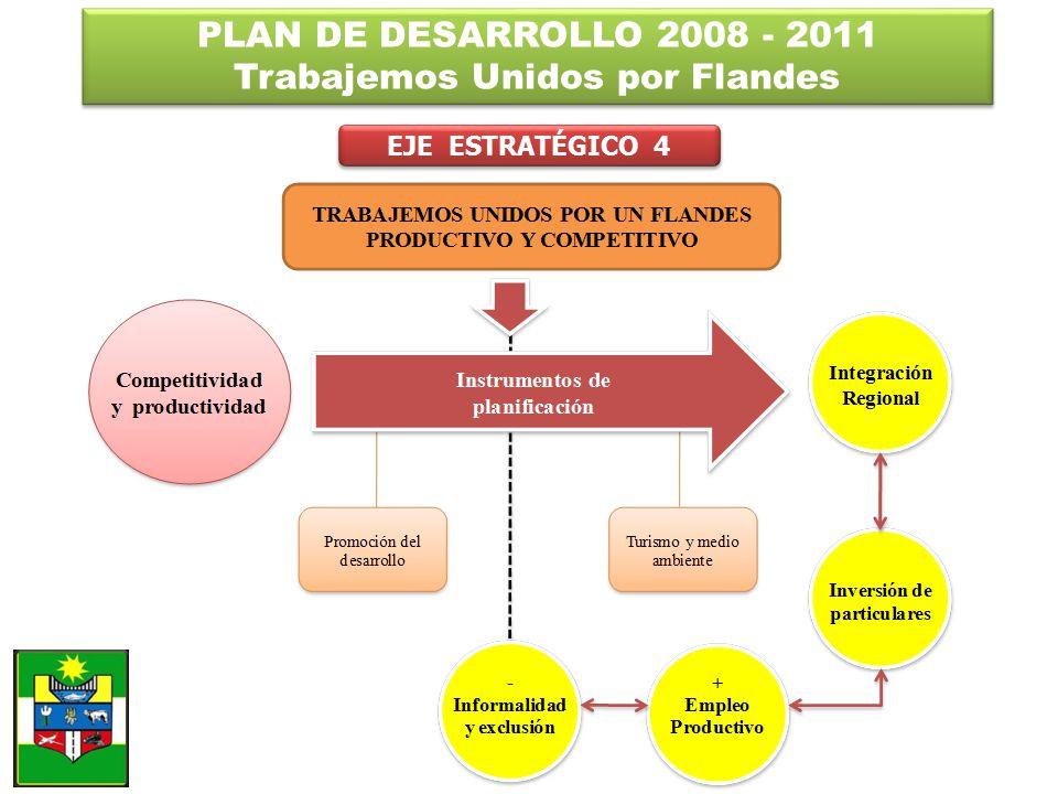 EJE ESTRATÉGICO 4 PLAN DE DESARROLLO 2008 - 2011 Trabajemos Unidos por Flandes PLAN DE DESARROLLO 2008 - 2011 Trabajemos Unidos por Flandes