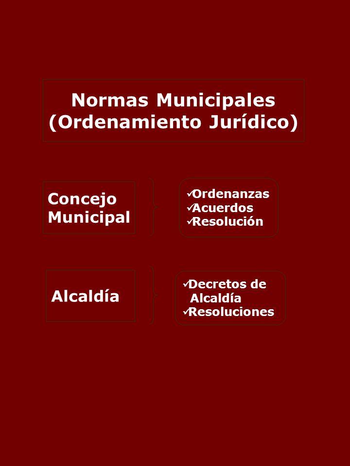 Normas Municipales (Ordenamiento Jurídico) Concejo Municipal Alcaldía Ordenanzas Acuerdos Resolución Decretos de Alcaldía Resoluciones