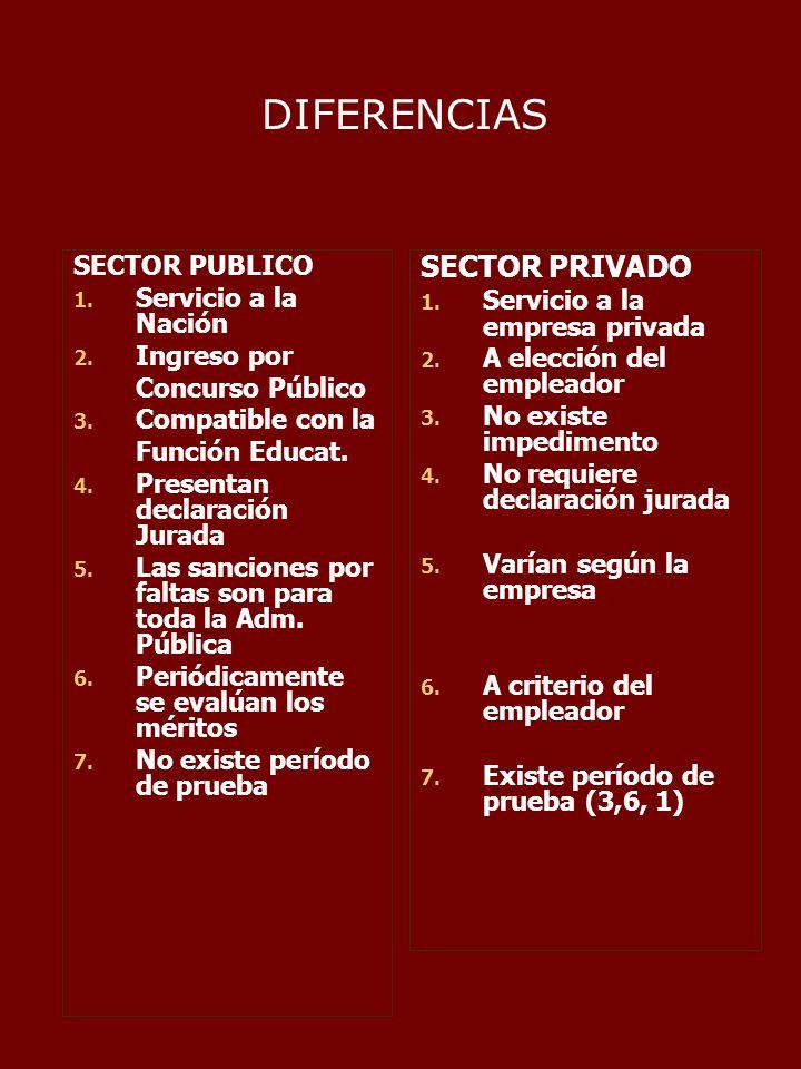 DIFERENCIAS SECTOR PUBLICO 1. 1. Servicio a la Nación 2.