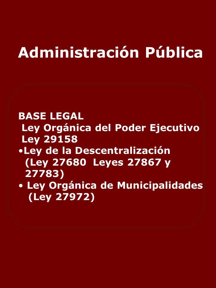 Administración Pública BASE LEGAL Ley Orgánica del Poder Ejecutivo Ley 29158 Ley de la Descentralización (Ley 27680 Leyes 27867 y 27783) Ley Orgánica de Municipalidades (Ley 27972)