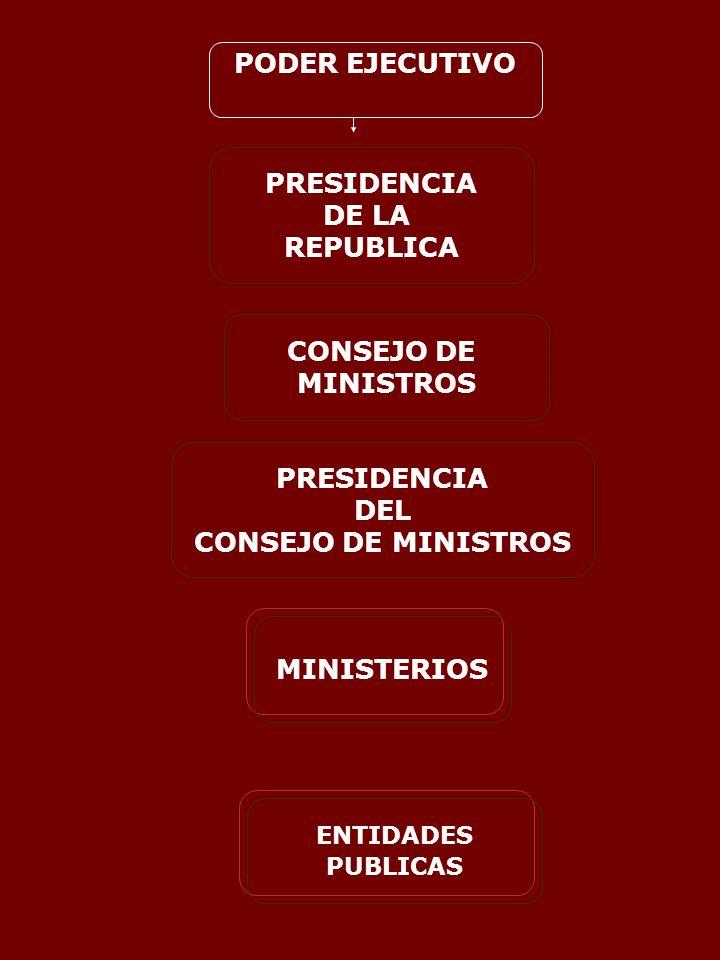 PODER EJECUTIVO PRESIDENCIA DE LA REPUBLICA PRESIDENCIA DEL CONSEJO DE MINISTROS MINISTERIOS ENTIDADES PUBLICAS CONSEJO DE MINISTROS