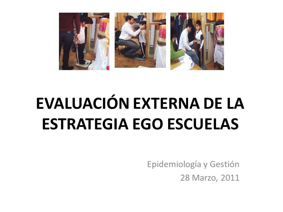 EVALUACIÓN EXTERNA DE LA ESTRATEGIA EGO ESCUELAS Epidemiología y Gestión 28 Marzo, 2011
