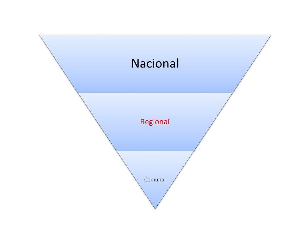 Nacional Regional Comunal