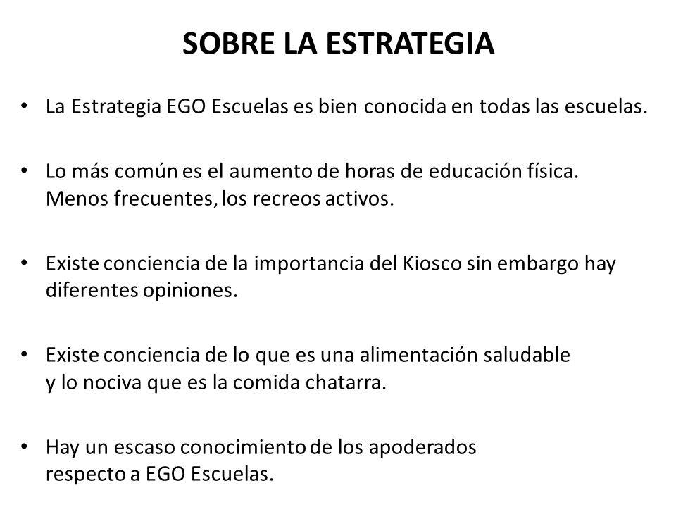 SOBRE LA ESTRATEGIA La Estrategia EGO Escuelas es bien conocida en todas las escuelas.