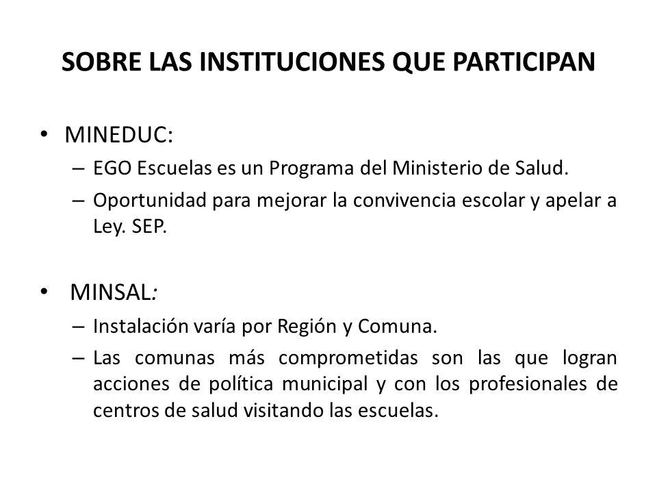 SOBRE LAS INSTITUCIONES QUE PARTICIPAN MINEDUC: – EGO Escuelas es un Programa del Ministerio de Salud.